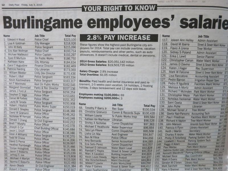 Daily Post Bgame 2014 salaries