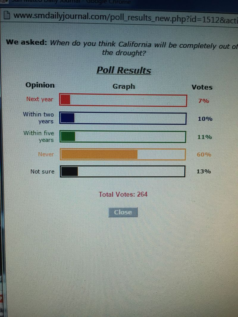 DJ Drought survey