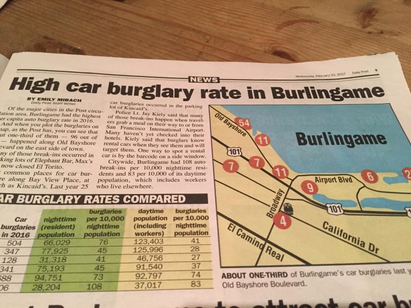Car Break in article