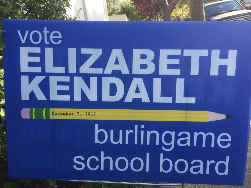 Kendall sign