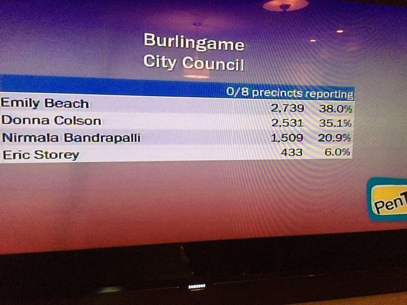 PenTV 2015 results