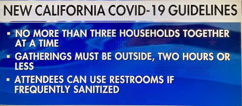 CA Covid rules